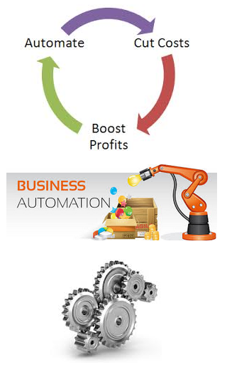 LekkiHost Business Automation